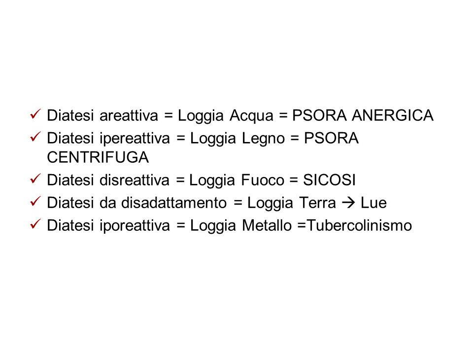 Diatesi areattiva = Loggia Acqua = PSORA ANERGICA