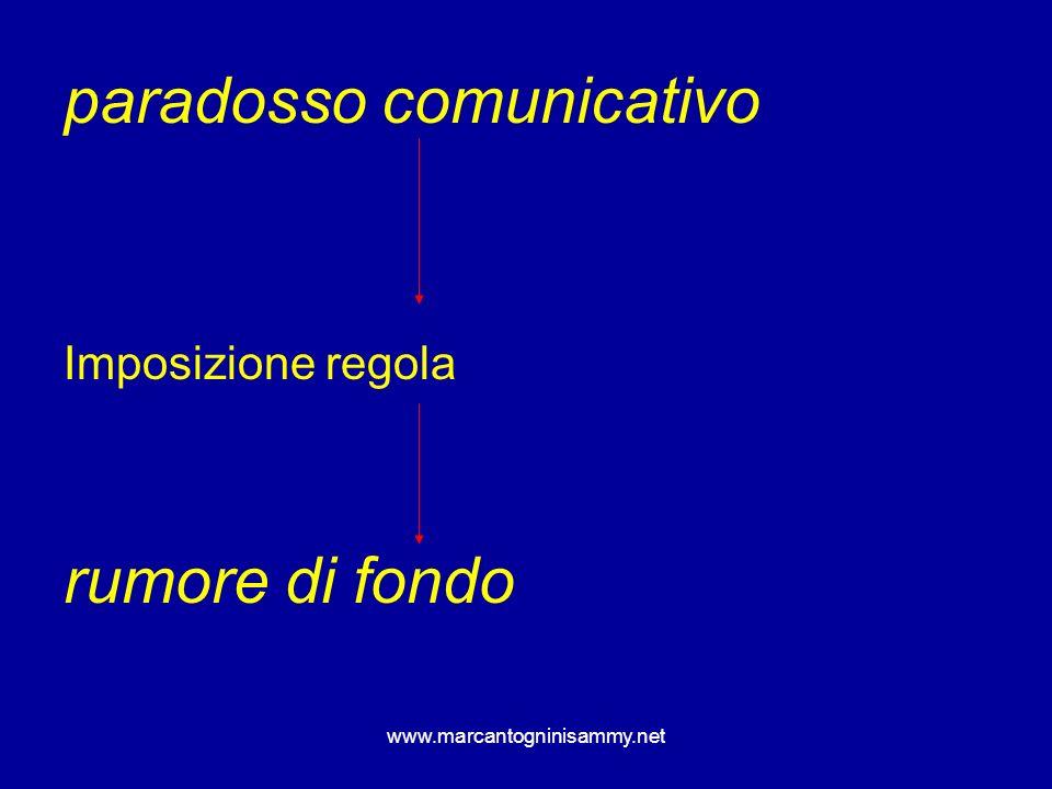 paradosso comunicativo
