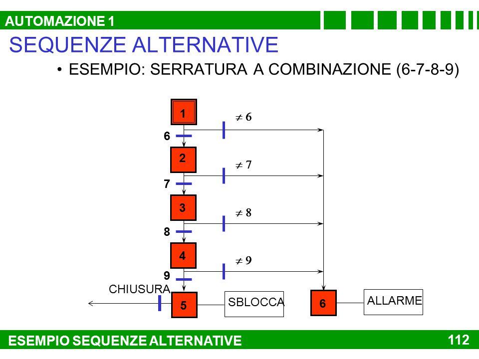 SEQUENZE ALTERNATIVE ESEMPIO: SERRATURA A COMBINAZIONE (6-7-8-9)