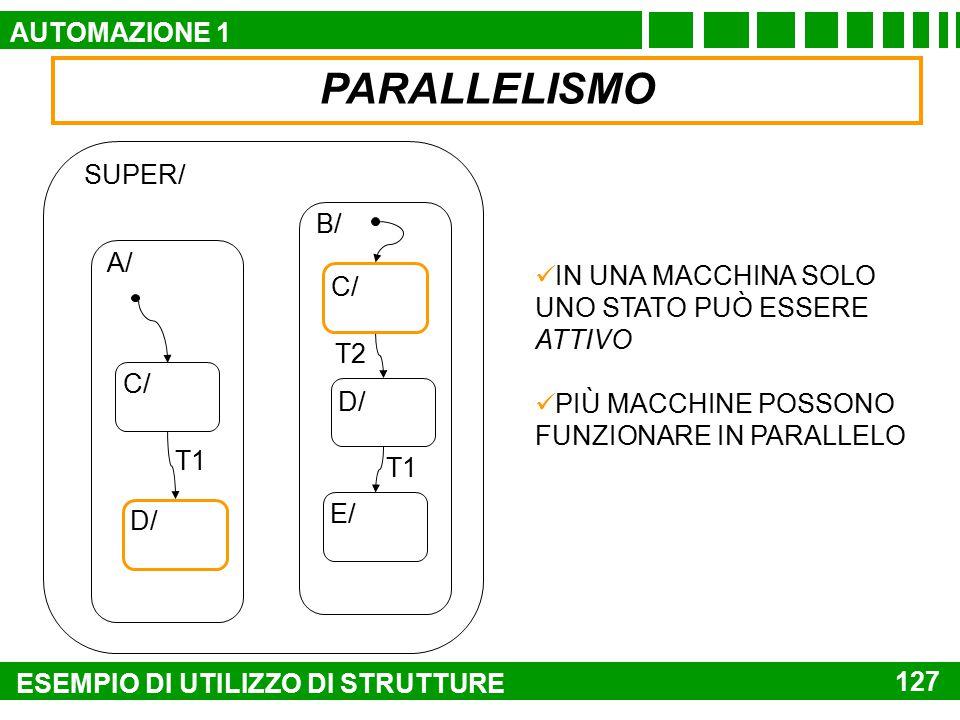 PARALLELISMO AUTOMAZIONE 1 SUPER/ B/ A/