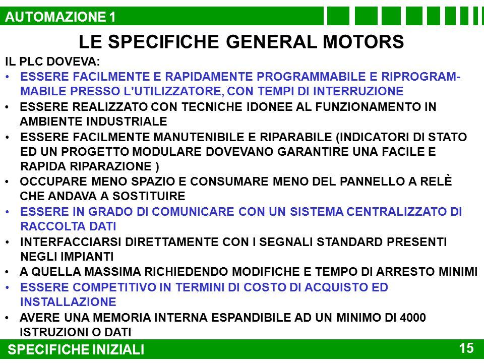 LE SPECIFICHE GENERAL MOTORS