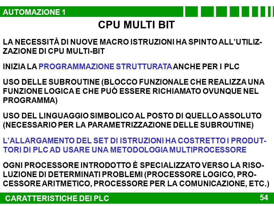 CPU MULTI BIT AUTOMAZIONE 1 CPU MULTI-BIT