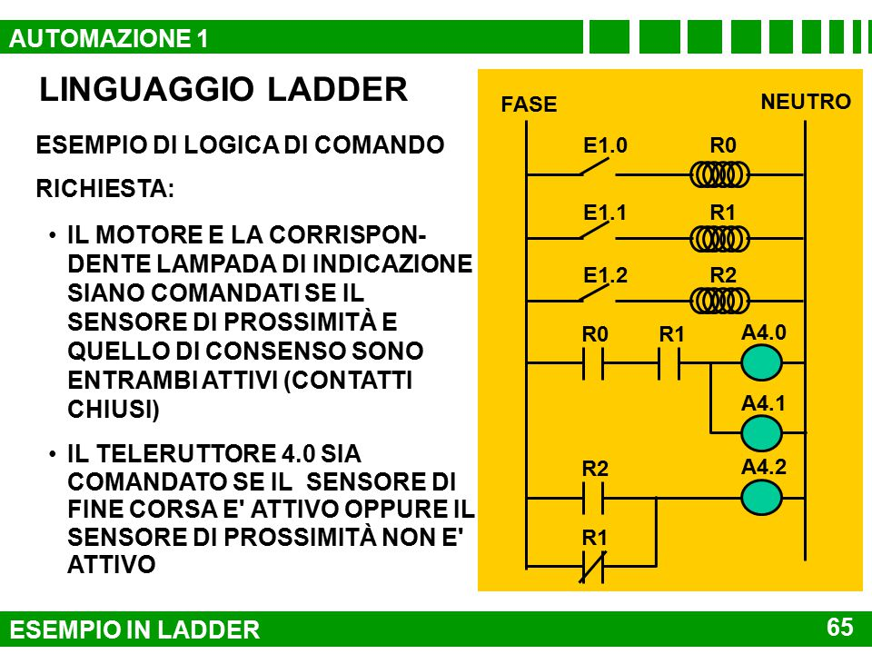 LINGUAGGIO LADDER AUTOMAZIONE 1 ESEMPIO DI LOGICA DI COMANDO