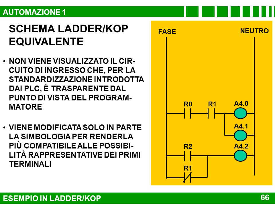 SCHEMA LADDER/KOP EQUIVALENTE