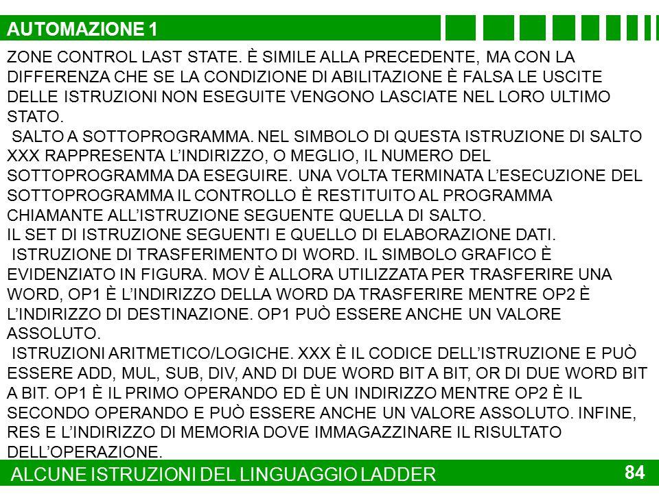 ALCUNE ISTRUZIONI DEL LINGUAGGIO LADDER 84
