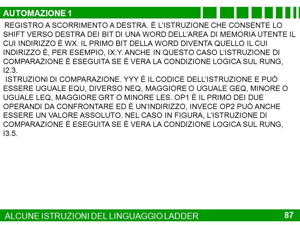 ALCUNE ISTRUZIONI DEL LINGUAGGIO LADDER 87