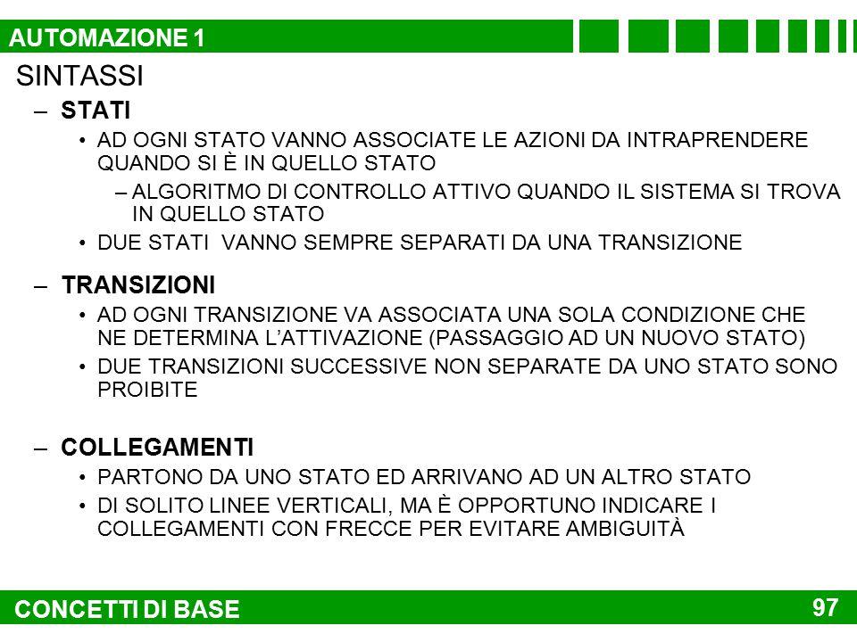 SINTASSI AUTOMAZIONE 1 STATI TRANSIZIONI COLLEGAMENTI CONCETTI DI BASE