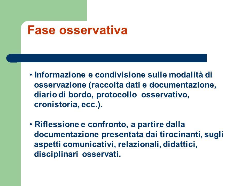 Fase osservativa Informazione e condivisione sulle modalità di