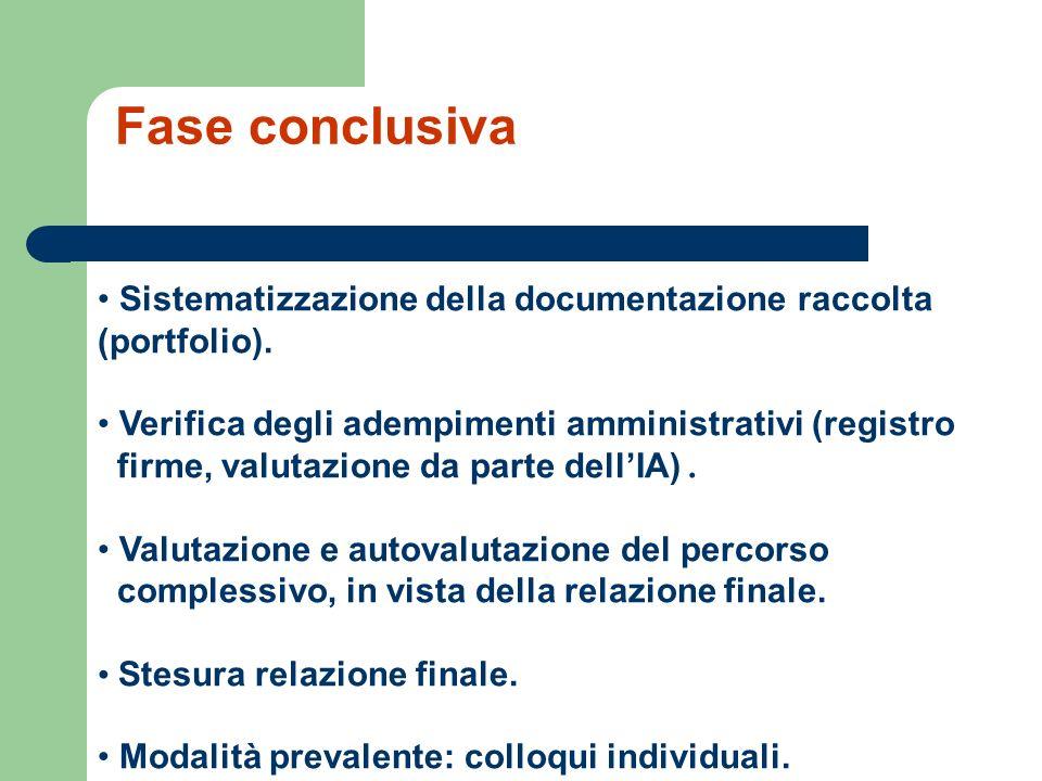 Fase conclusiva Sistematizzazione della documentazione raccolta (portfolio). Verifica degli adempimenti amministrativi (registro.