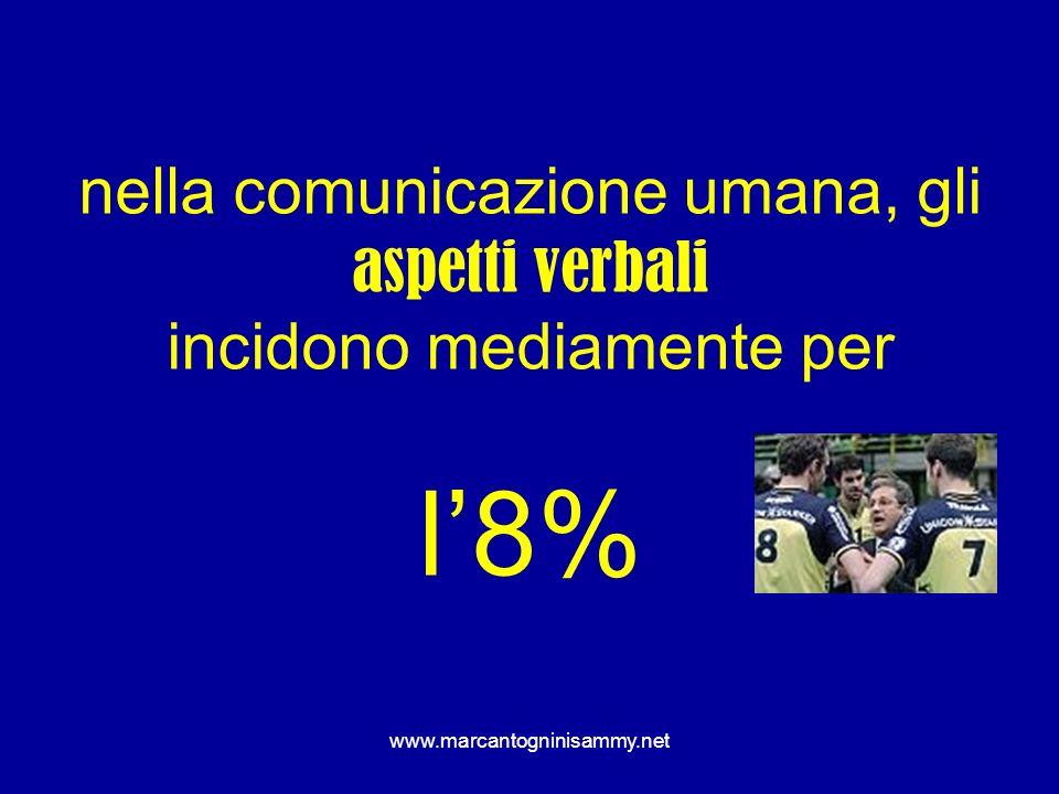 nella comunicazione umana, gli aspetti verbali incidono mediamente per l'8%