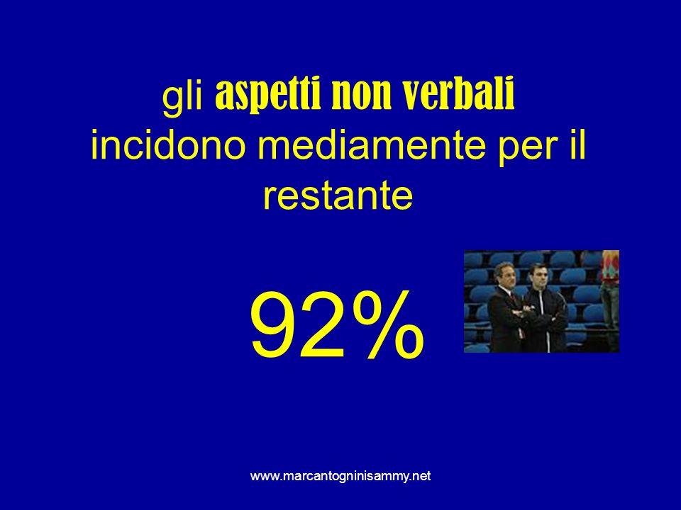 gli aspetti non verbali incidono mediamente per il restante 92%