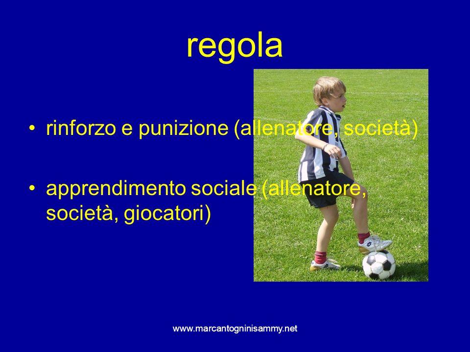 regola rinforzo e punizione (allenatore, società)