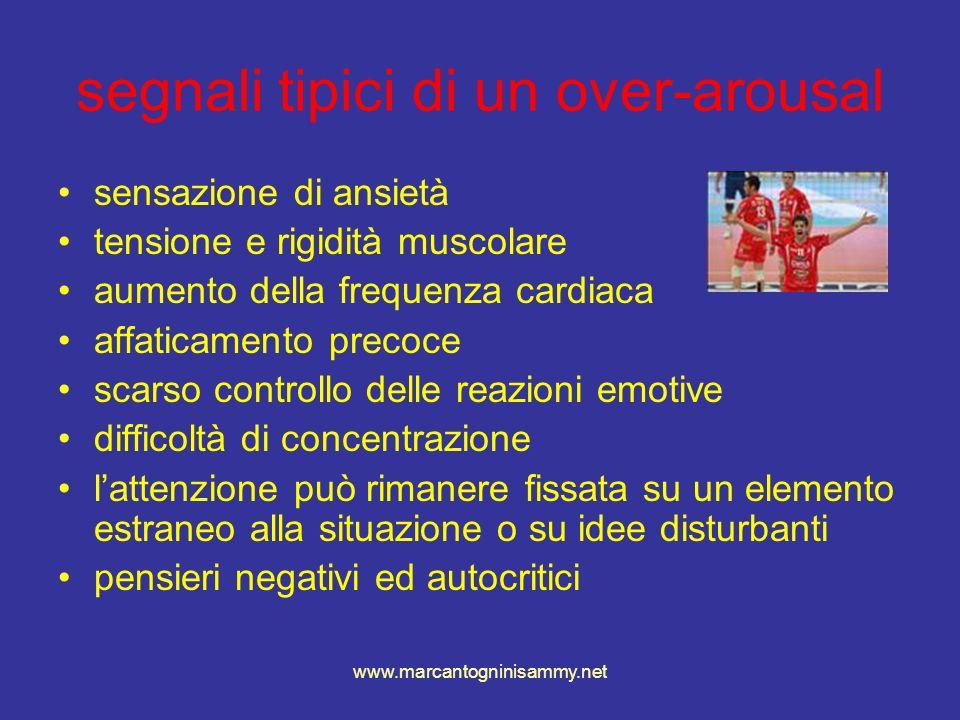 segnali tipici di un over-arousal