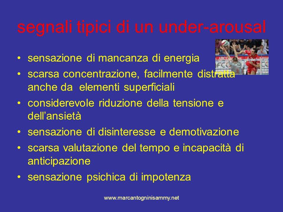 segnali tipici di un under-arousal