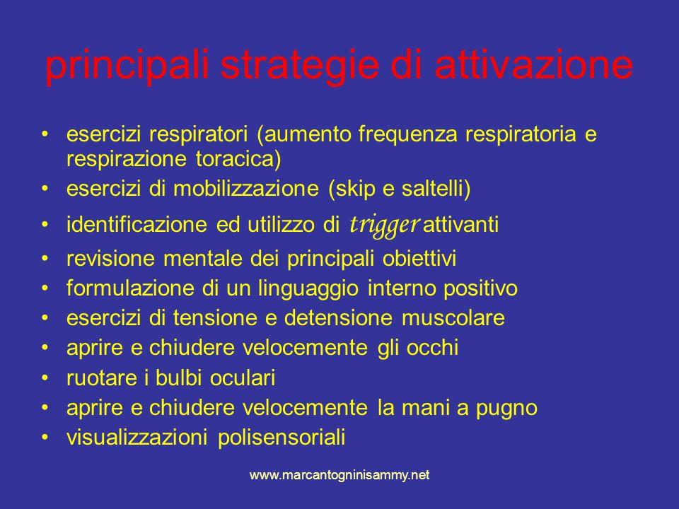 principali strategie di attivazione