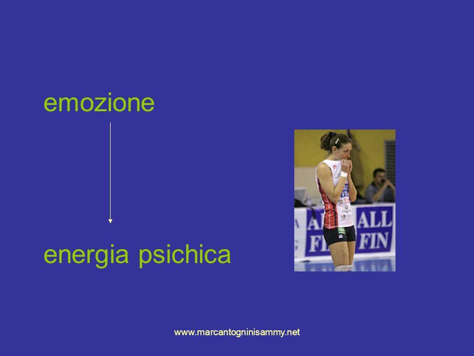 emozione energia psichica www.marcantogninisammy.net
