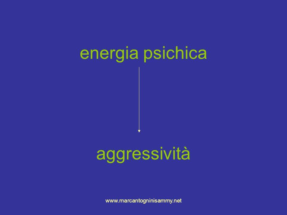 energia psichica aggressività www.marcantogninisammy.net