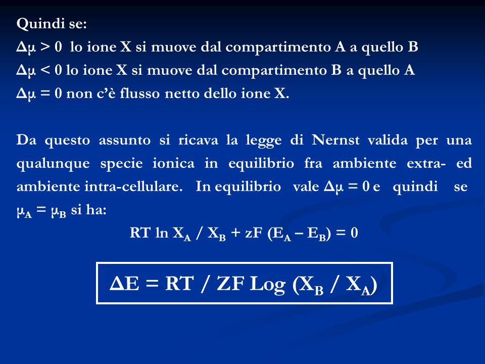 RT ln XA / XB + zF (EA – EB) = 0
