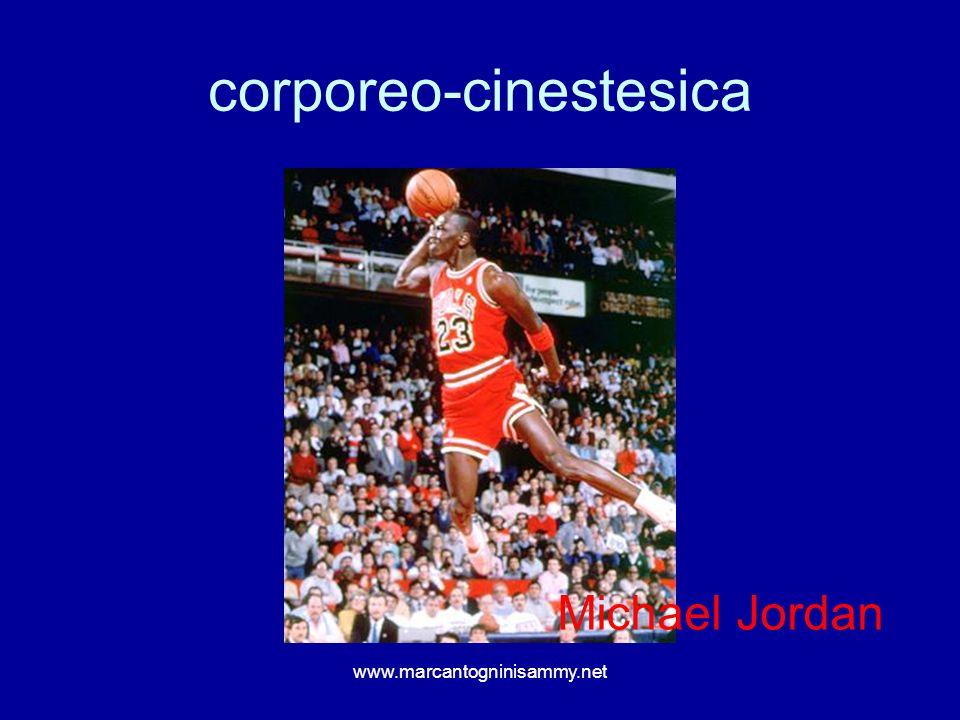 corporeo-cinestesica