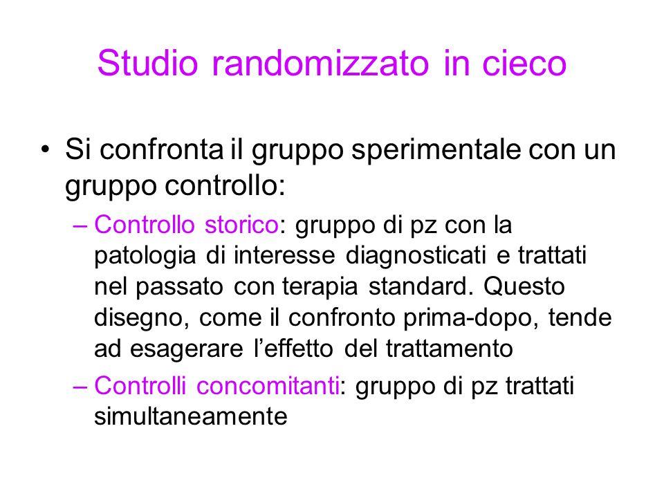 Studio randomizzato in cieco