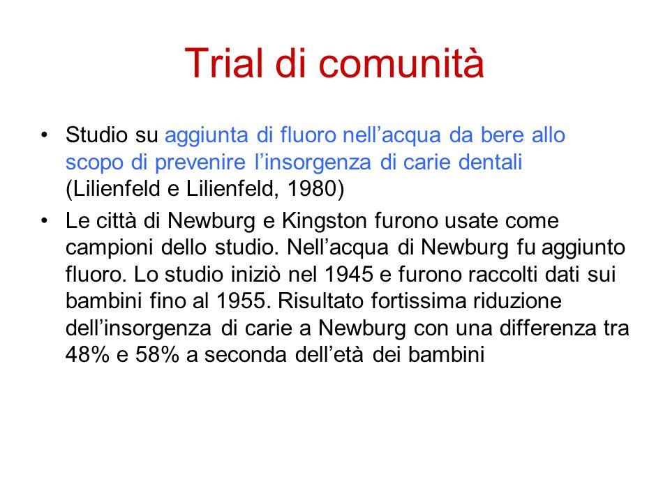 Trial di comunità