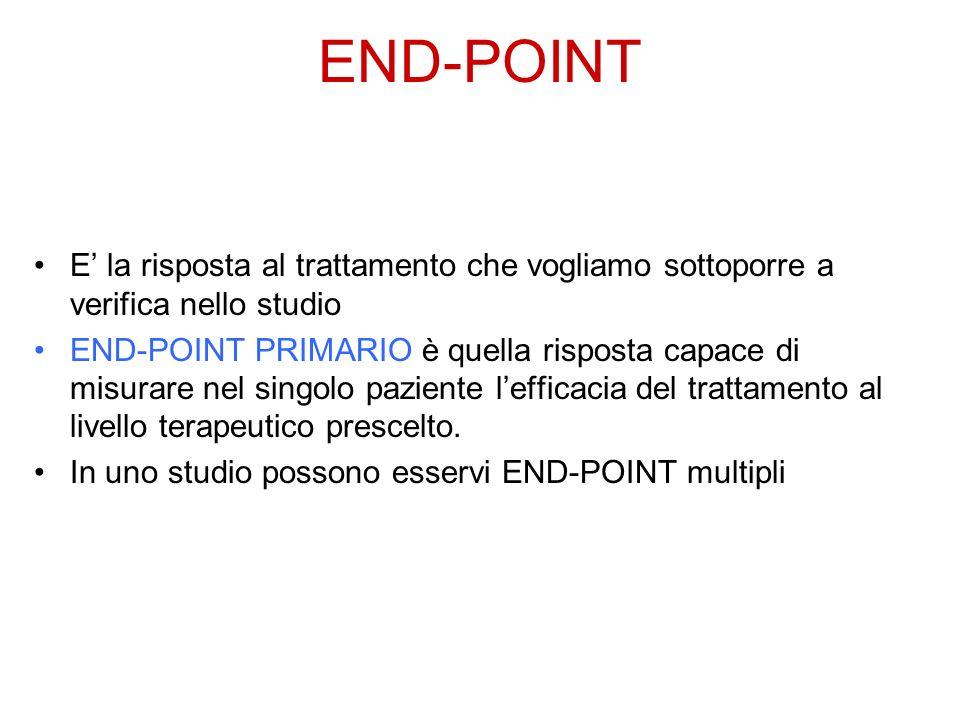 END-POINT E' la risposta al trattamento che vogliamo sottoporre a verifica nello studio.
