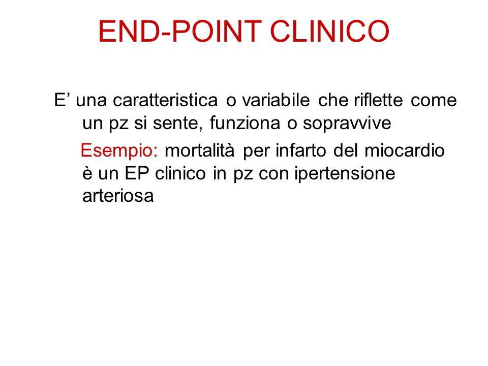 END-POINT CLINICO E' una caratteristica o variabile che riflette come un pz si sente, funziona o sopravvive.