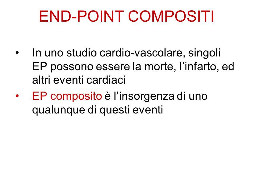 END-POINT COMPOSITI In uno studio cardio-vascolare, singoli EP possono essere la morte, l'infarto, ed altri eventi cardiaci.