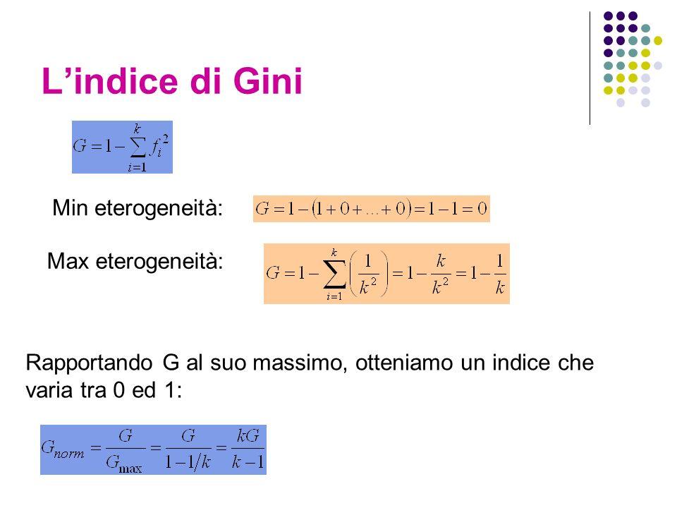 L'indice di Gini Min eterogeneità: Max eterogeneità: