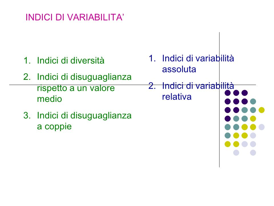 INDICI DI VARIABILITA'