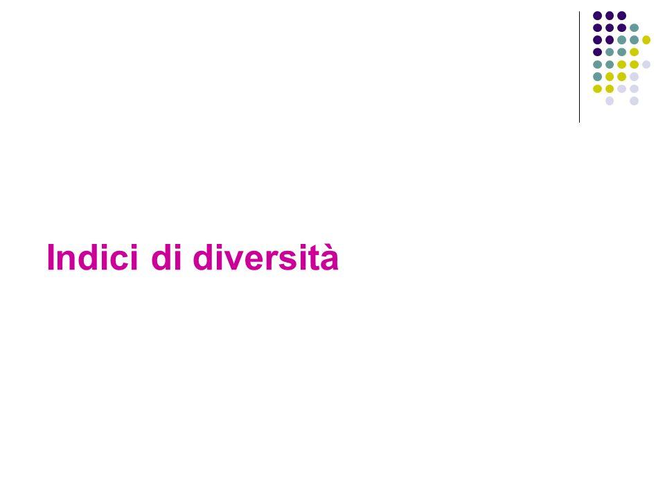 Indici di diversità