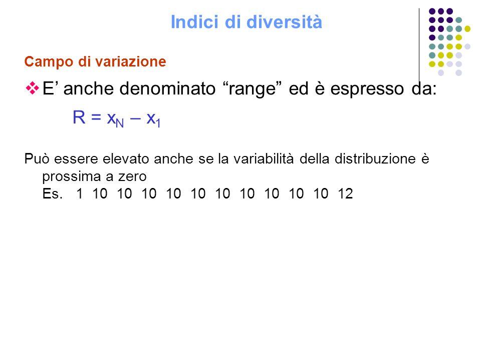 E' anche denominato range ed è espresso da: R = xN – x1