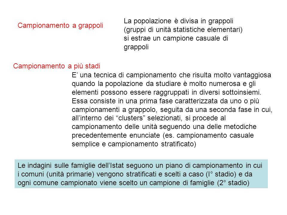 La popolazione è divisa in grappoli (gruppi di unità statistiche elementari) si estrae un campione casuale di grappoli