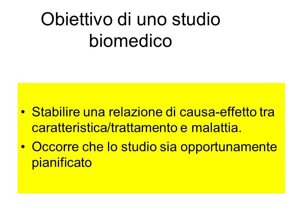 Obiettivo di uno studio biomedico