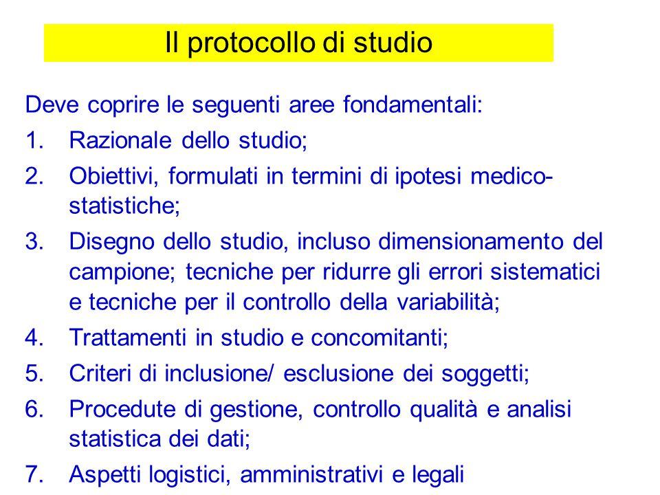 Il protocollo di studio