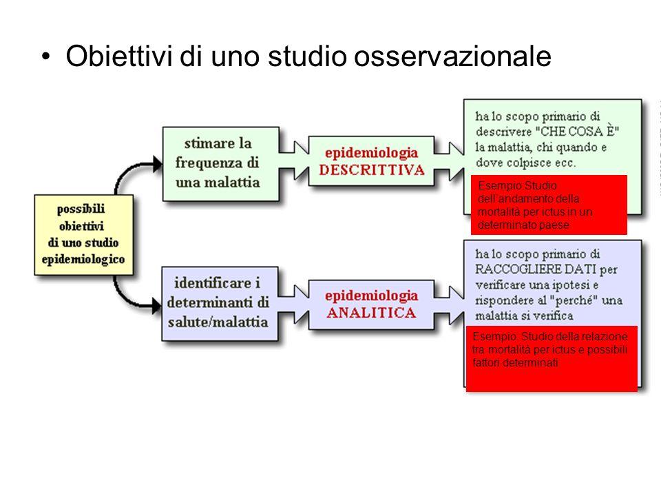Obiettivi di uno studio osservazionale