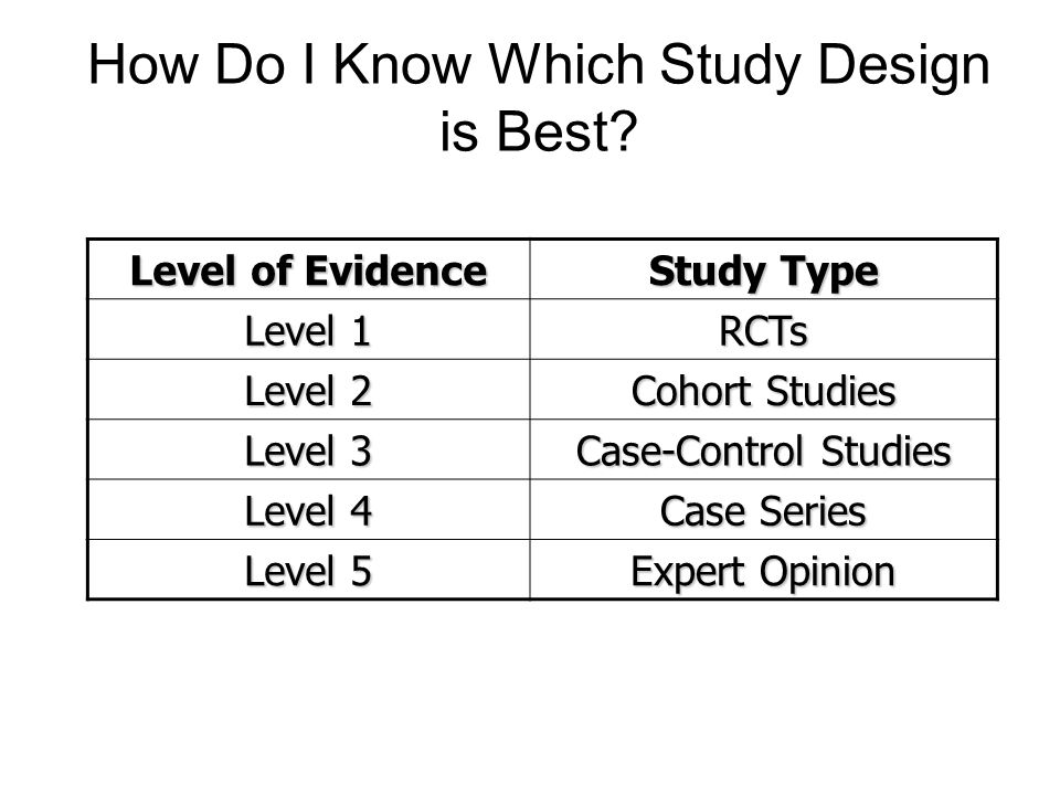 How Do I Know Which Study Design is Best