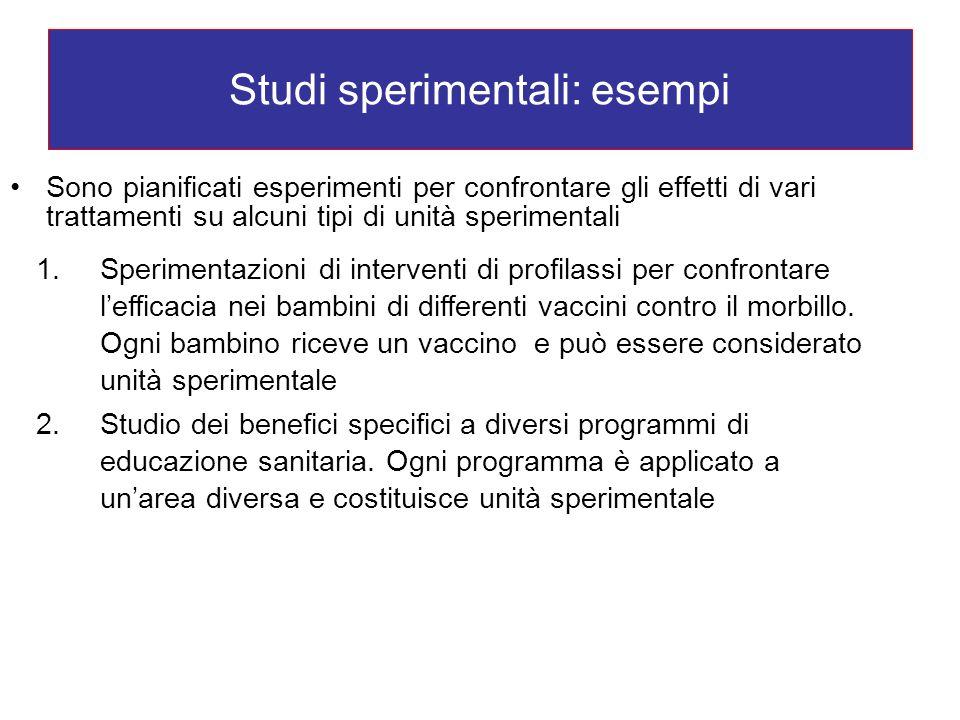 Studi sperimentali: esempi
