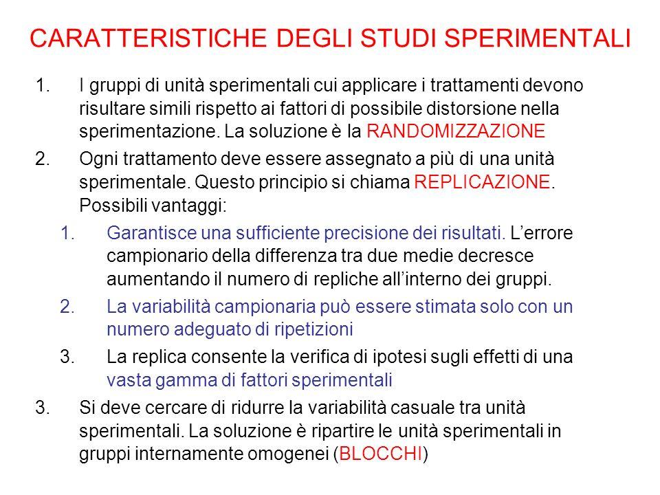 CARATTERISTICHE DEGLI STUDI SPERIMENTALI