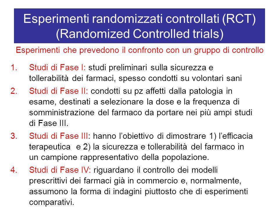 Esperimenti che prevedono il confronto con un gruppo di controllo