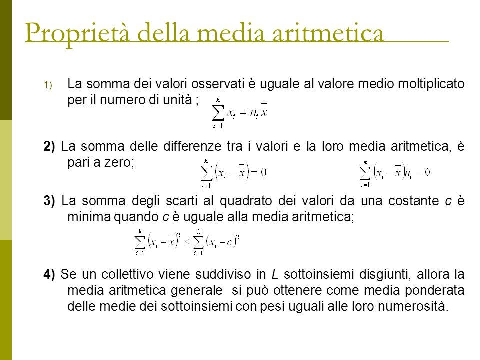 Proprietà della media aritmetica