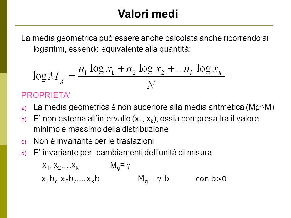 Valori medi La media geometrica può essere anche calcolata anche ricorrendo ai logaritmi, essendo equivalente alla quantità: