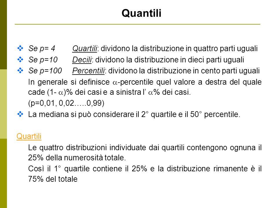 Quantili Se p= 4 Quartili: dividono la distribuzione in quattro parti uguali. Se p=10 Decili: dividono la distribuzione in dieci parti uguali.