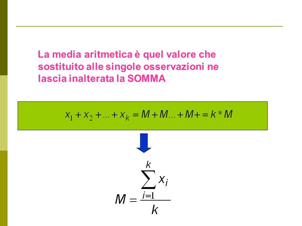 La media aritmetica è quel valore che sostituito alle singole osservazioni ne lascia inalterata la SOMMA
