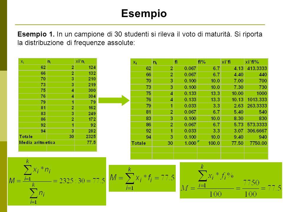 Esempio Esempio 1. In un campione di 30 studenti si rileva il voto di maturità.