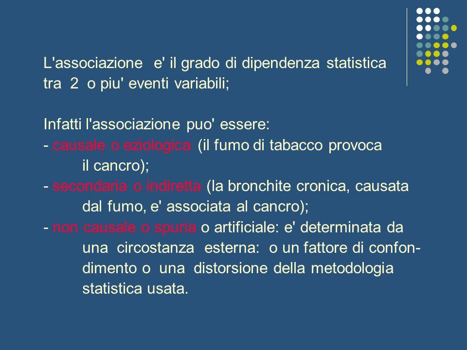 L associazione e il grado di dipendenza statistica