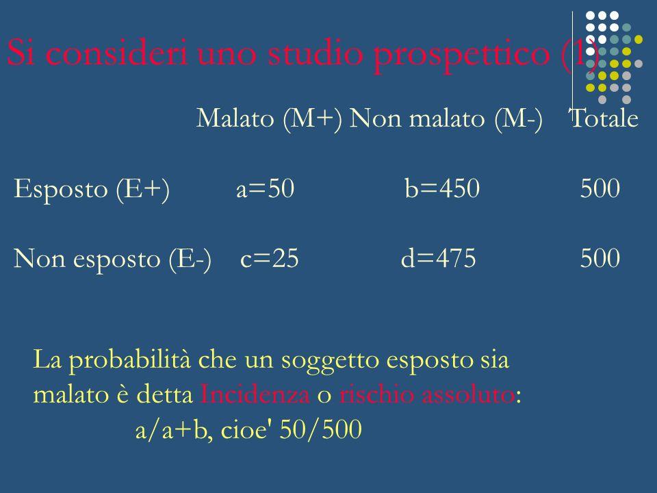 Si consideri uno studio prospettico (1)