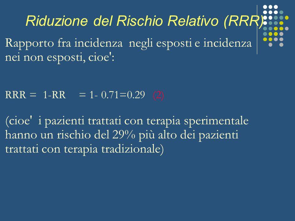 Riduzione del Rischio Relativo (RRR)