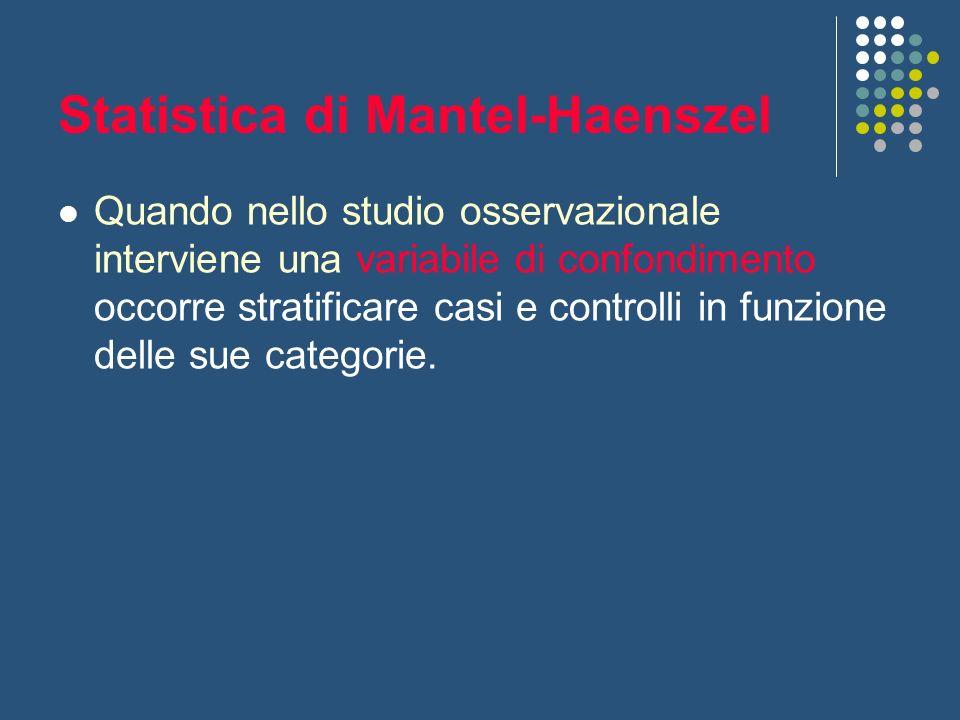 Statistica di Mantel-Haenszel