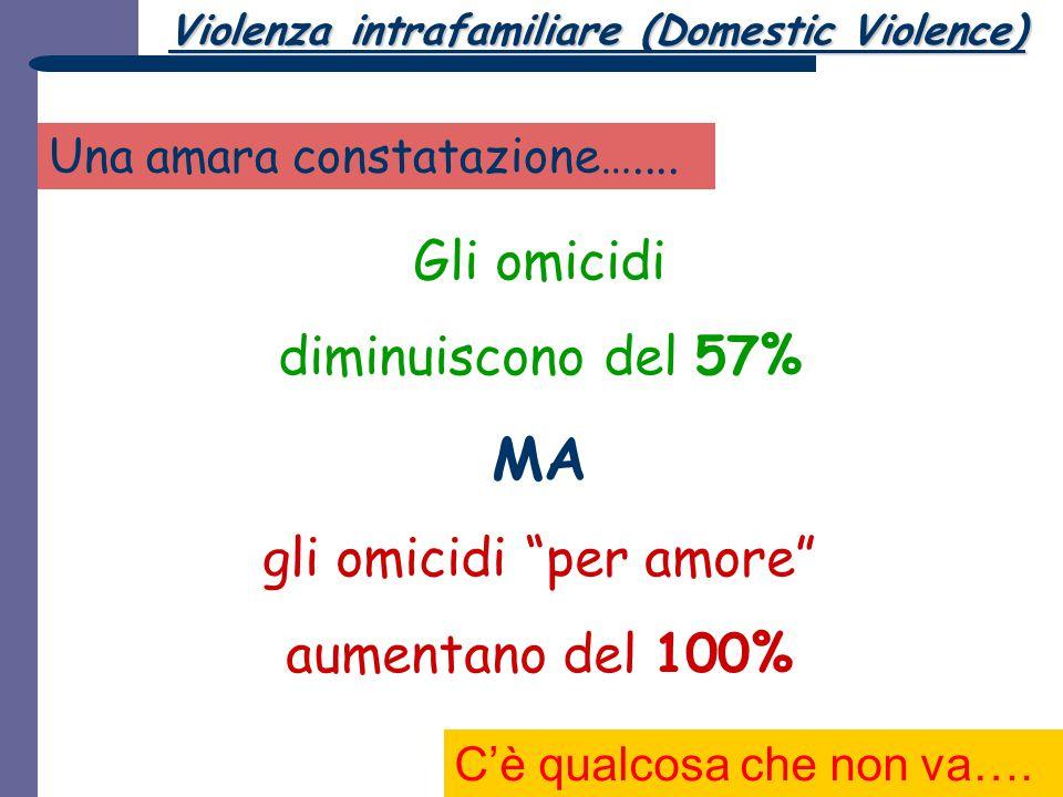 gli omicidi per amore